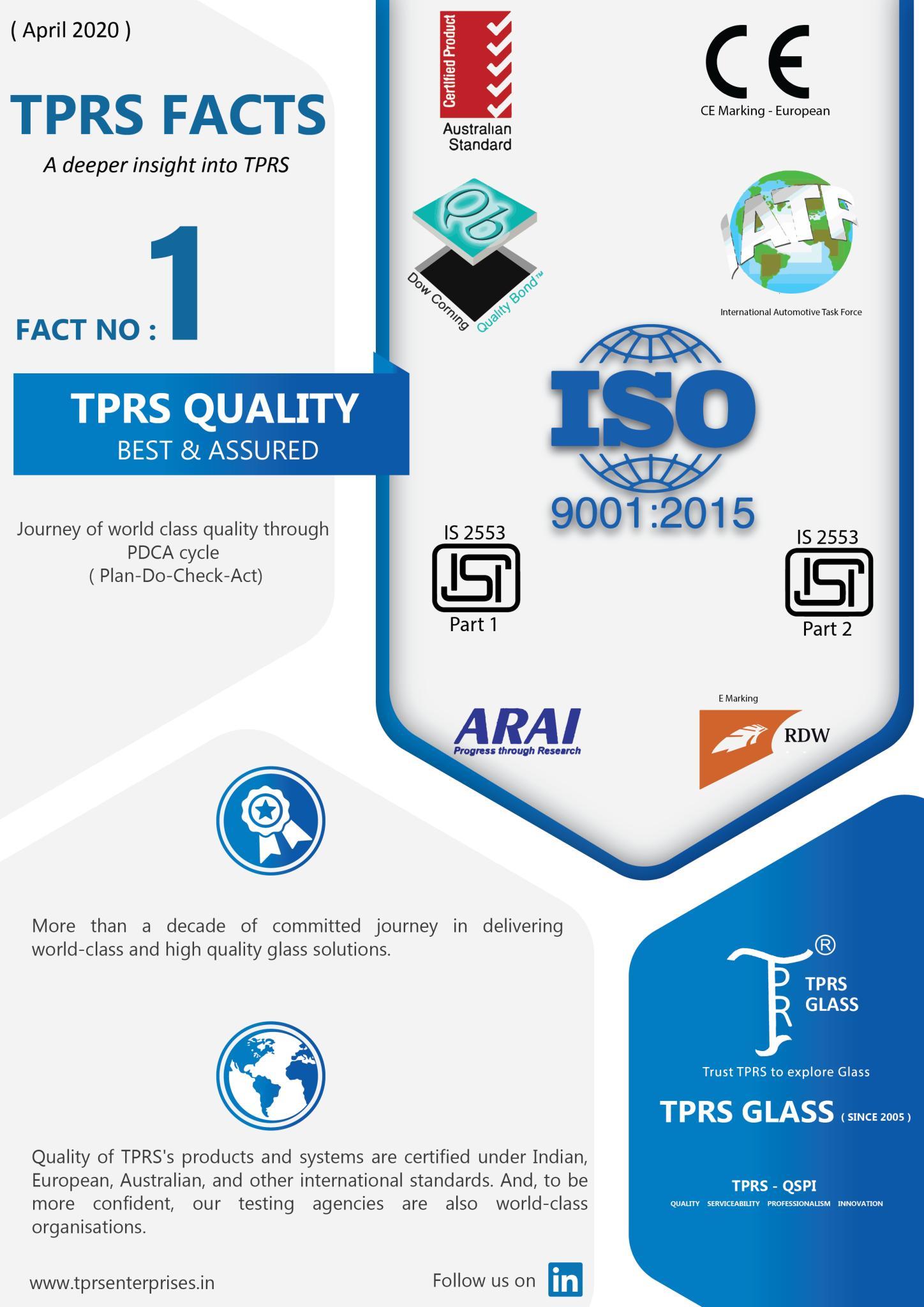 TPRS Quality